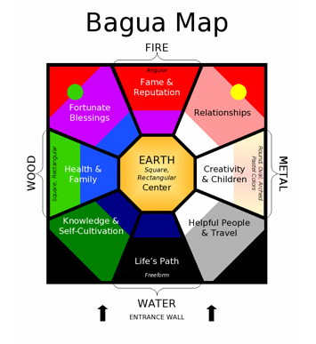 Photo Courtesy  |  fungshway.comA bagua map is for understanding the art of feng shui.
